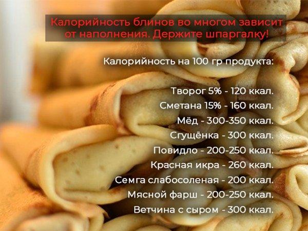 recept 250 kcal