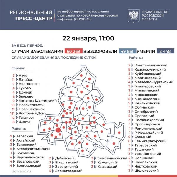Больше 60 тысяч жителей Ростовской области заразились за время пандемии COVID-19