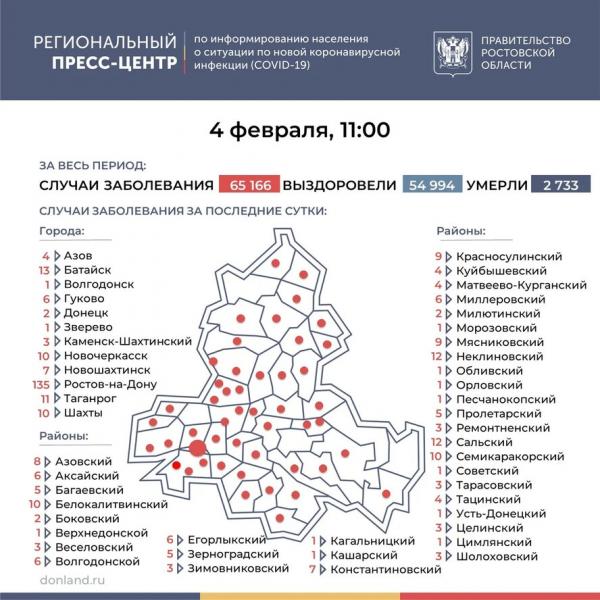 В Ростовской области выявлены еще 363 носителя COVID-19