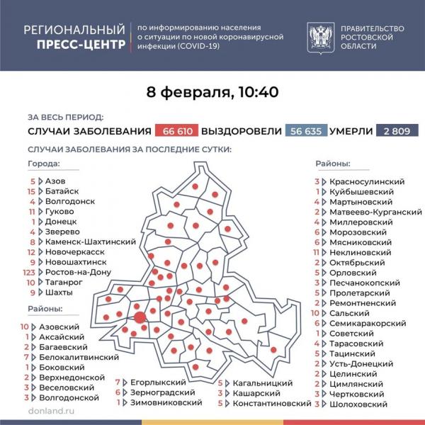 В 49 муниципалитетах Ростовской области зарегистрированы новые носители COVID-19