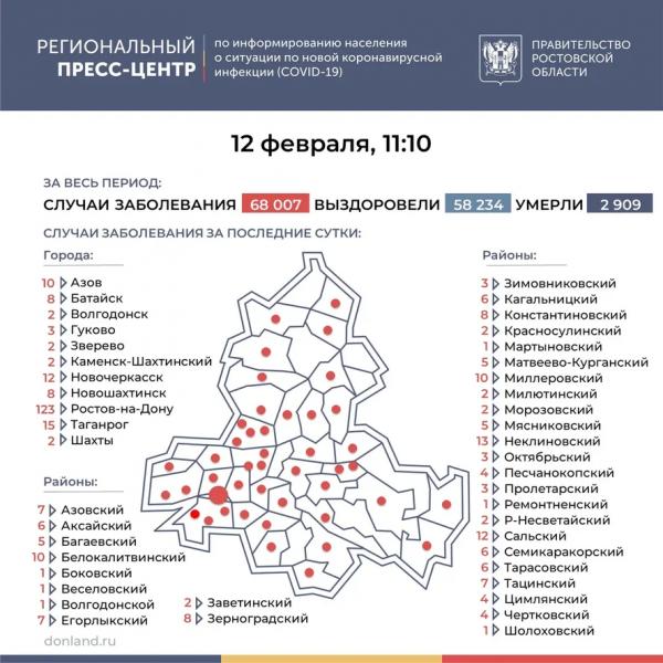 Новые носители COVID-19 обнаружены в 44 муниципалитетах Ростовской облас